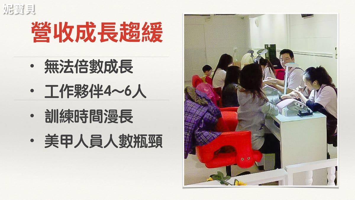 營收成長趨緩-2012年 妮寶貝美甲創業 經營管理系列(含影片)