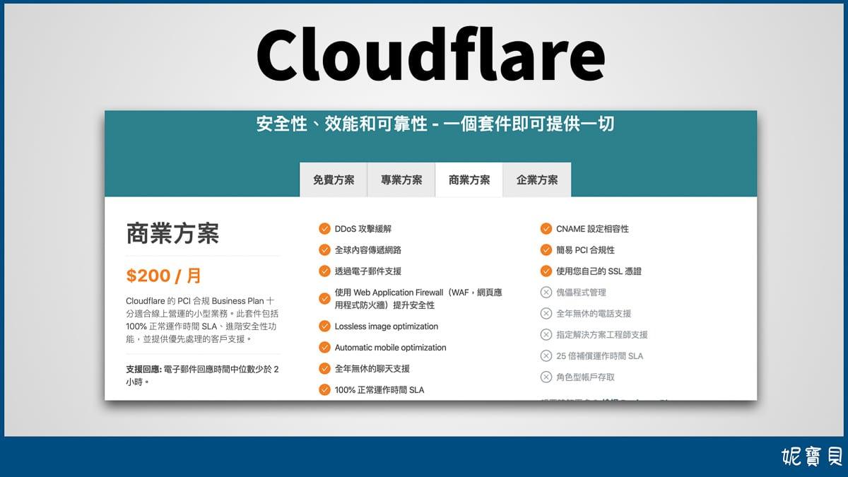 定要交保護費 Cloudflare