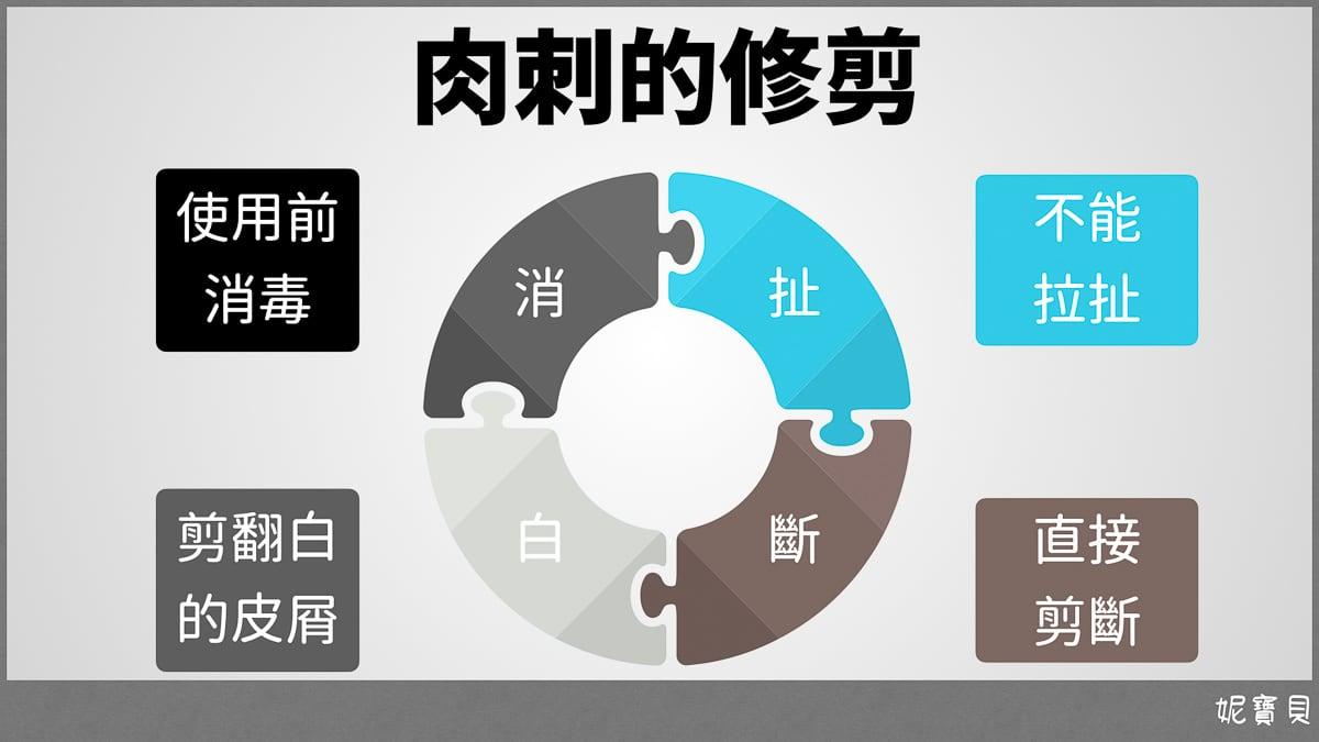 甘皮-基礎指甲公開課-第1季第3集